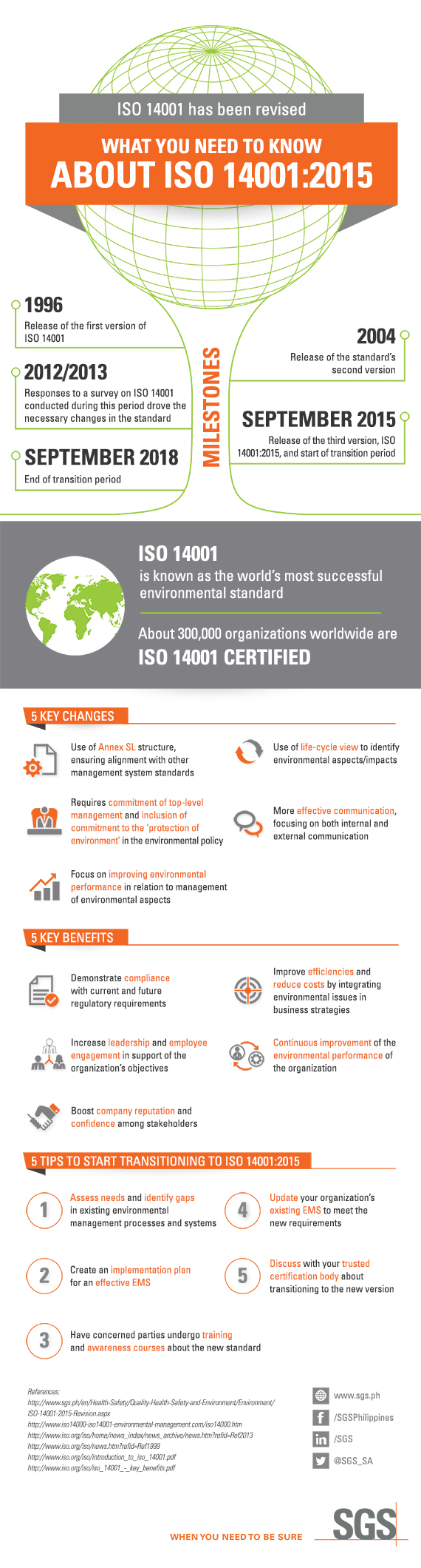 ISO 14001:2015 in the Philippines, ISO 14001 certification in the Philippines, ISO 14001:2015 Training, ISO 14001:2015 certification, ISO 14001:2015 infographic, environmental management system in the Philippines, EMS Philippines, benefits of ISO 14001, transition to ISO 14001:2015